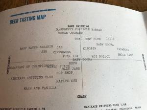 tasting map